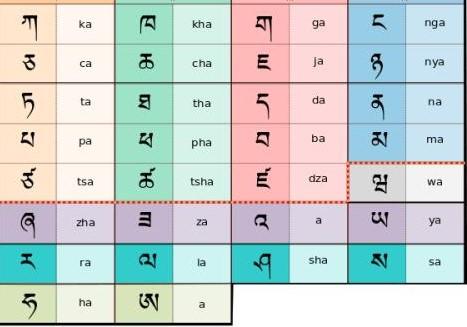 藏文基础学习